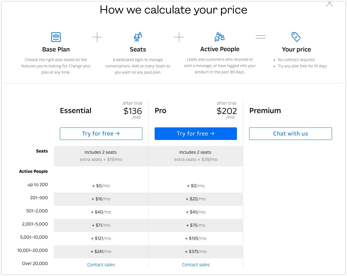 Intercom pricing scaling with user base growth