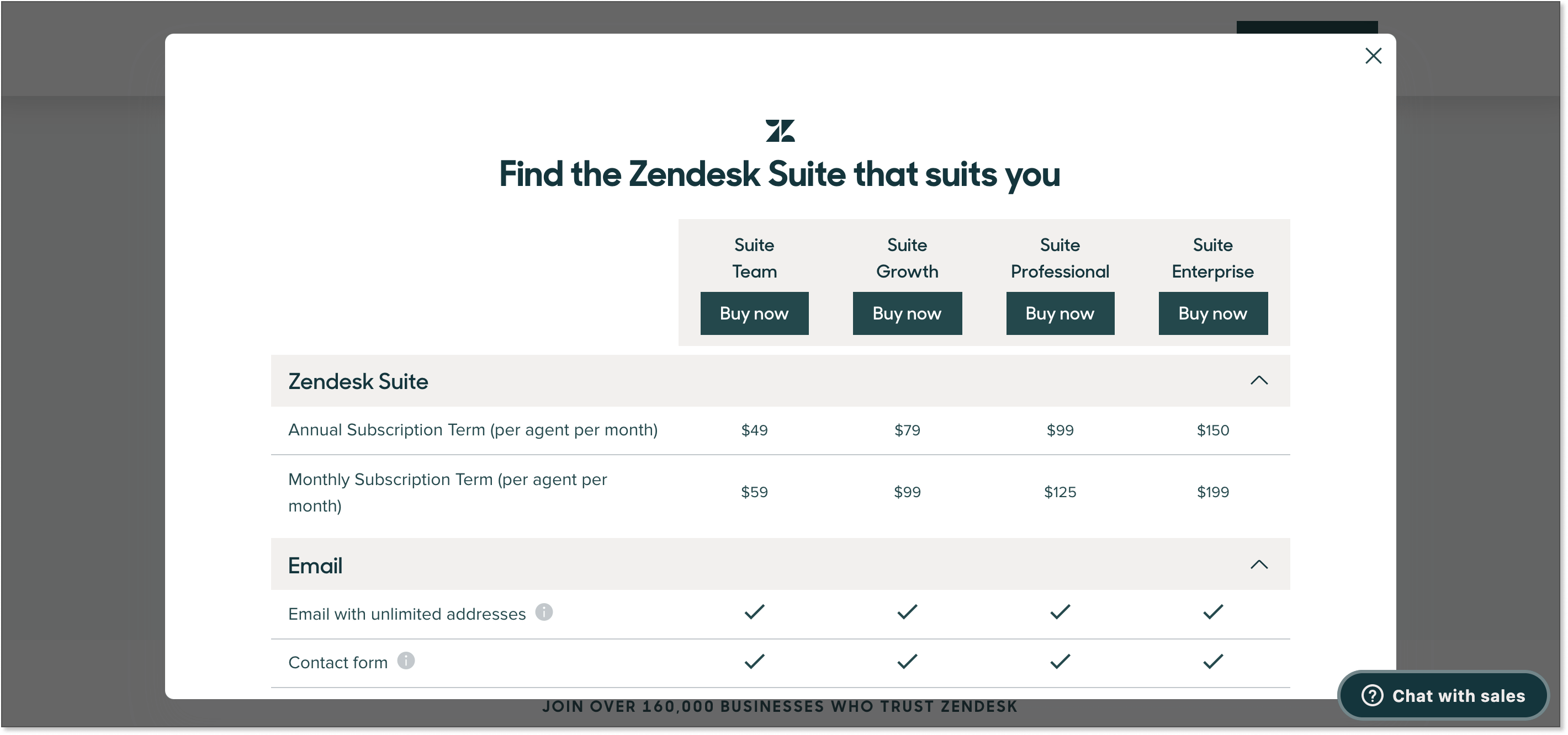 Zendesk for service subscription plan with prices