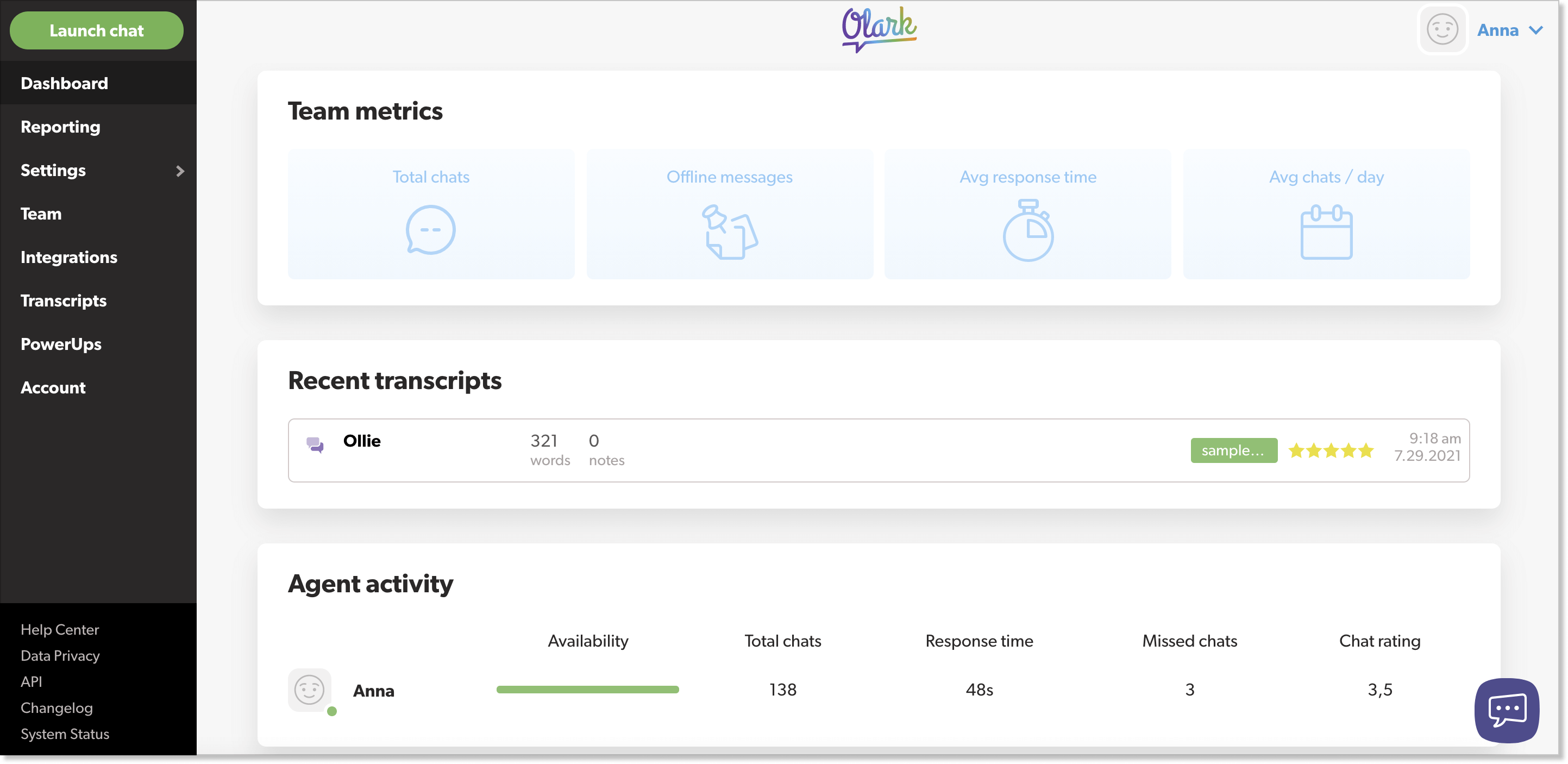 Olark live chat dashboard with reports