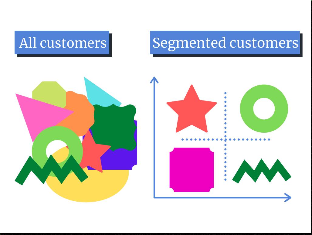 what is customer segmentation be HelpCrunch