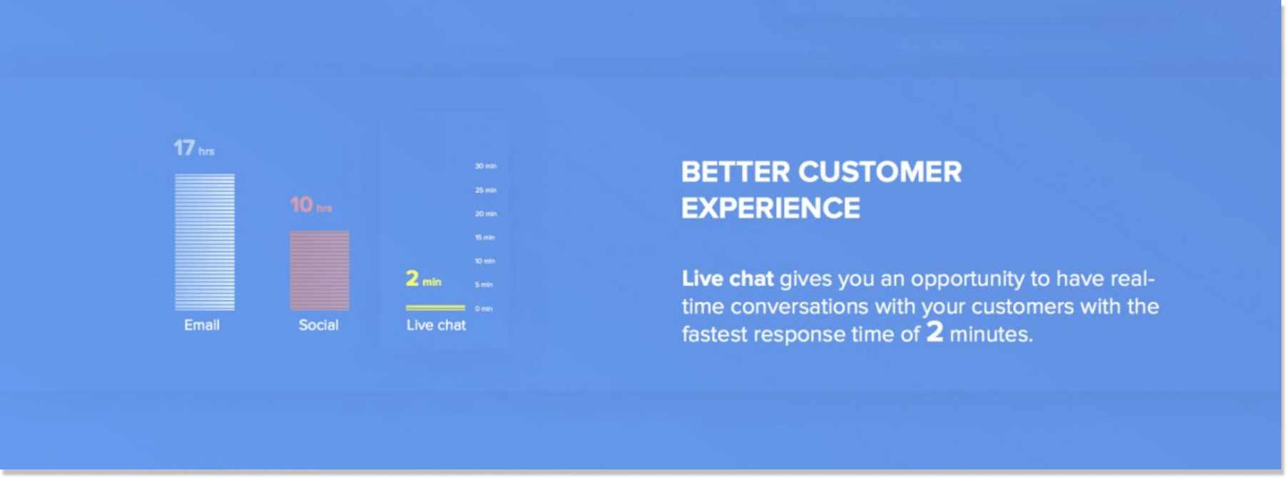 live-chat-infographic