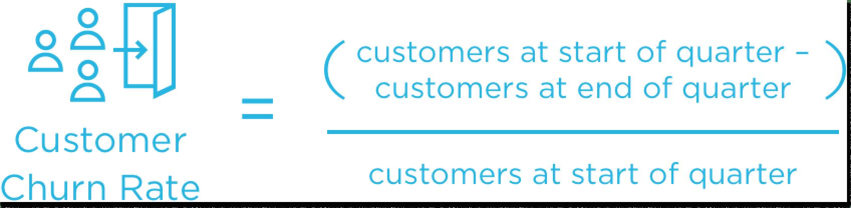 customer churn rate