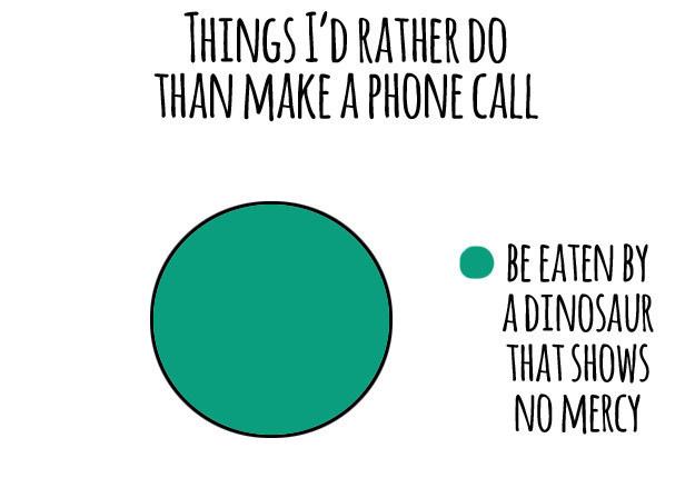 Phone calls meme