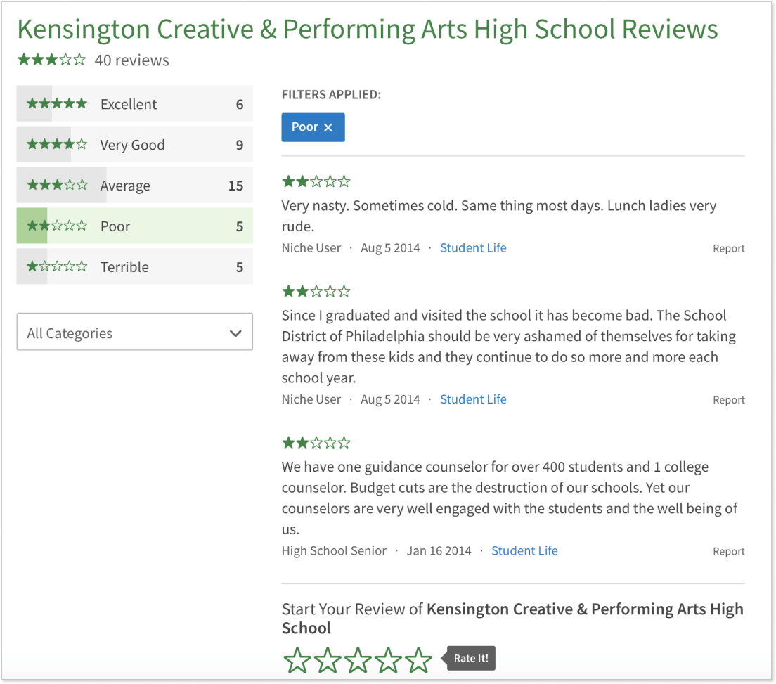Kensington Creative and Performing Arts High School Review