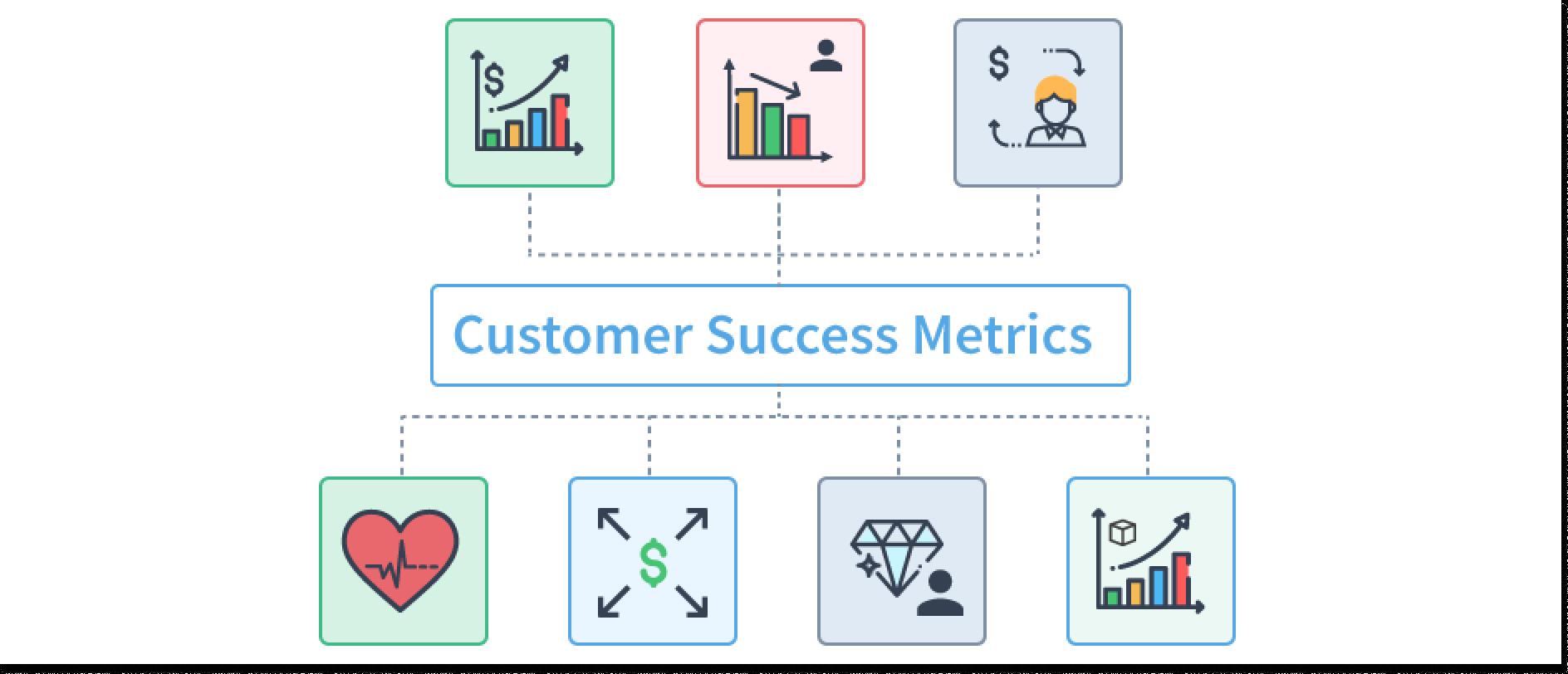 customer success metrics