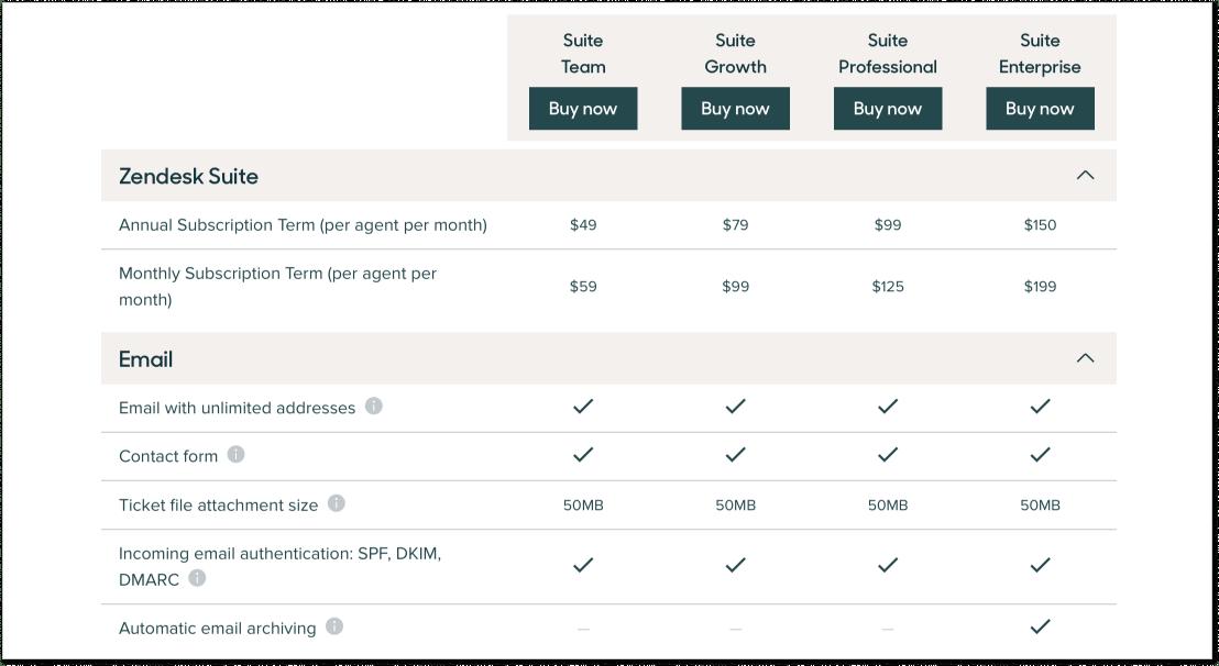 Zendesk Suite pricing