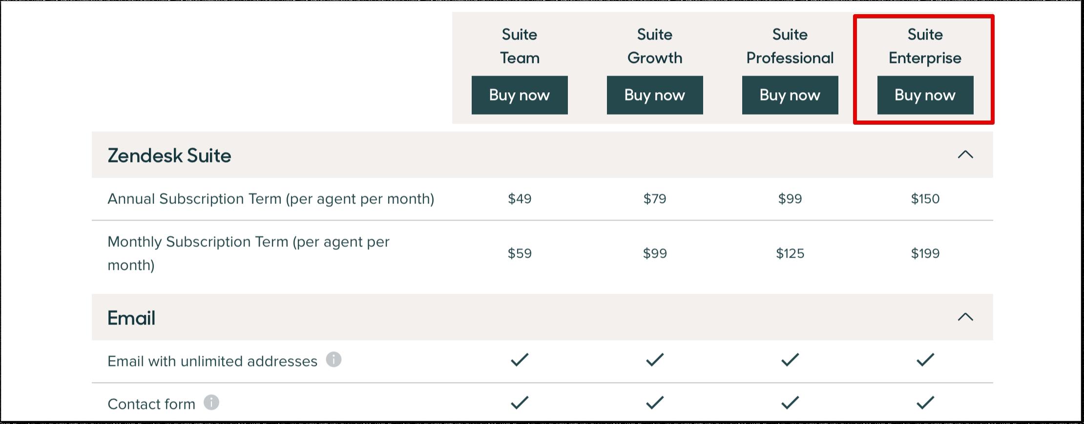 Zendesk Suite Enterprise pricing