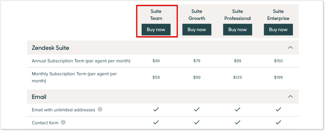 Zendesk pricing for Suite Team plan