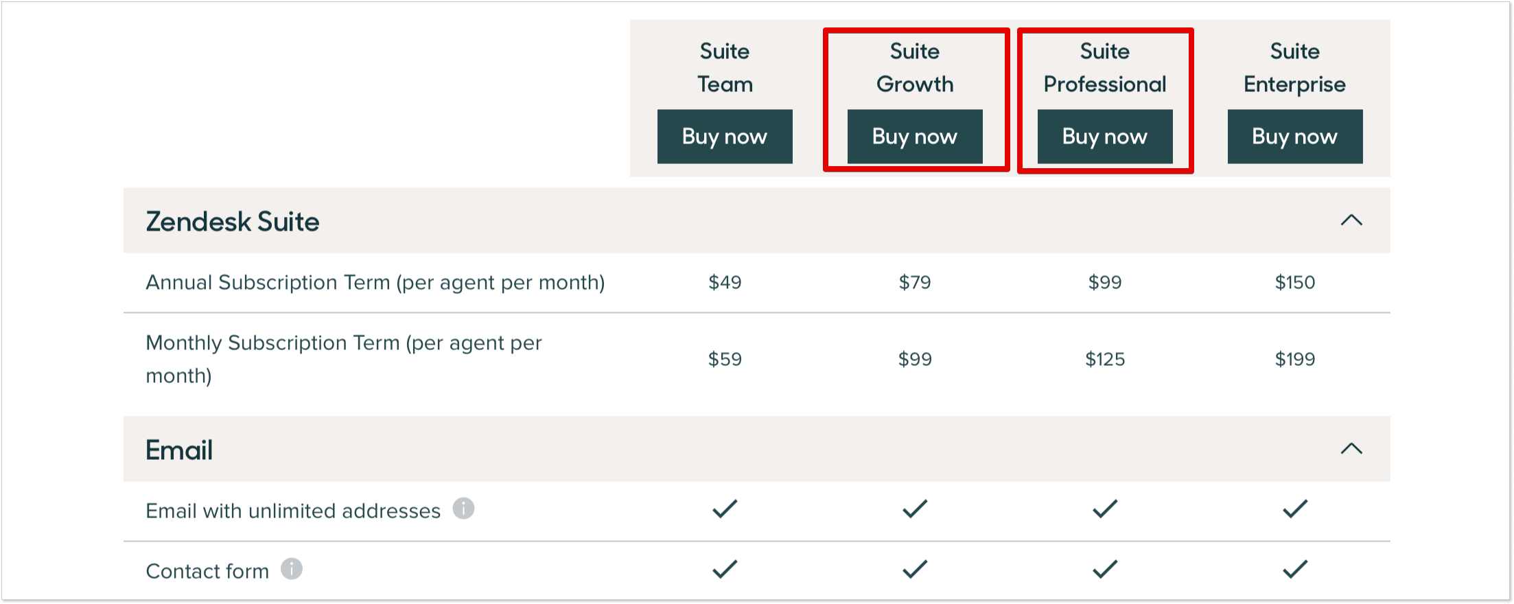 Zendesk Suite Growth and Suite Professional pricing