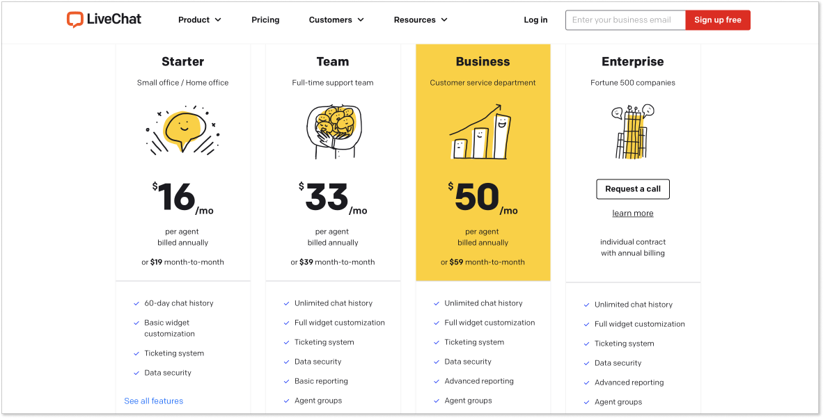 LiveChat pricing plans
