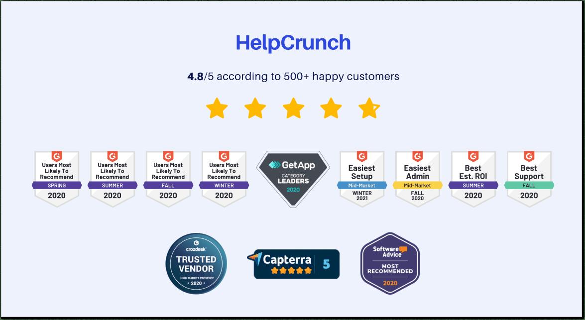 HelpCrunch rating